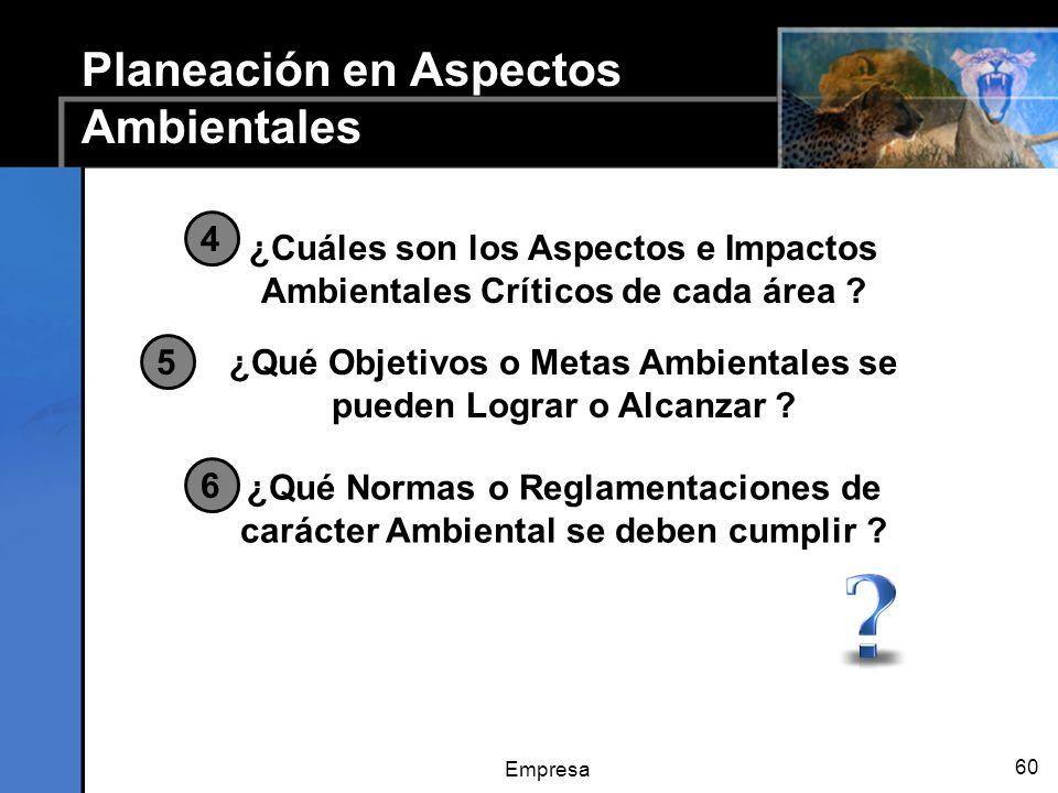 Empresa 60 Planeación en Aspectos Ambientales ¿Cuáles son los Aspectos e Impactos Ambientales Críticos de cada área ? 4 ¿Qué Objetivos o Metas Ambient