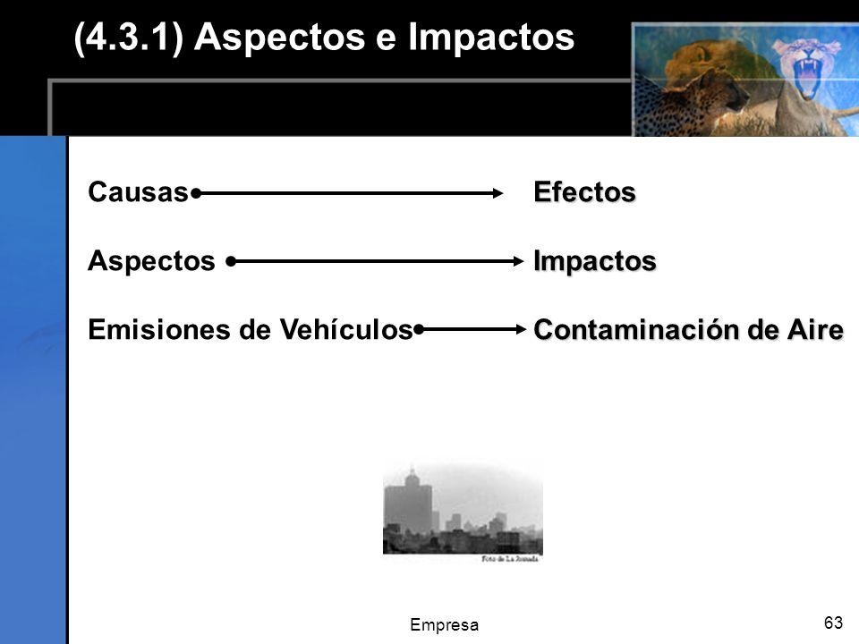 Empresa 63 (4.3.1) Aspectos e Impactos Efectos Causas Efectos Impactos Aspectos Impactos Contaminación de Aire Emisiones de Vehículos Contaminación de Aire