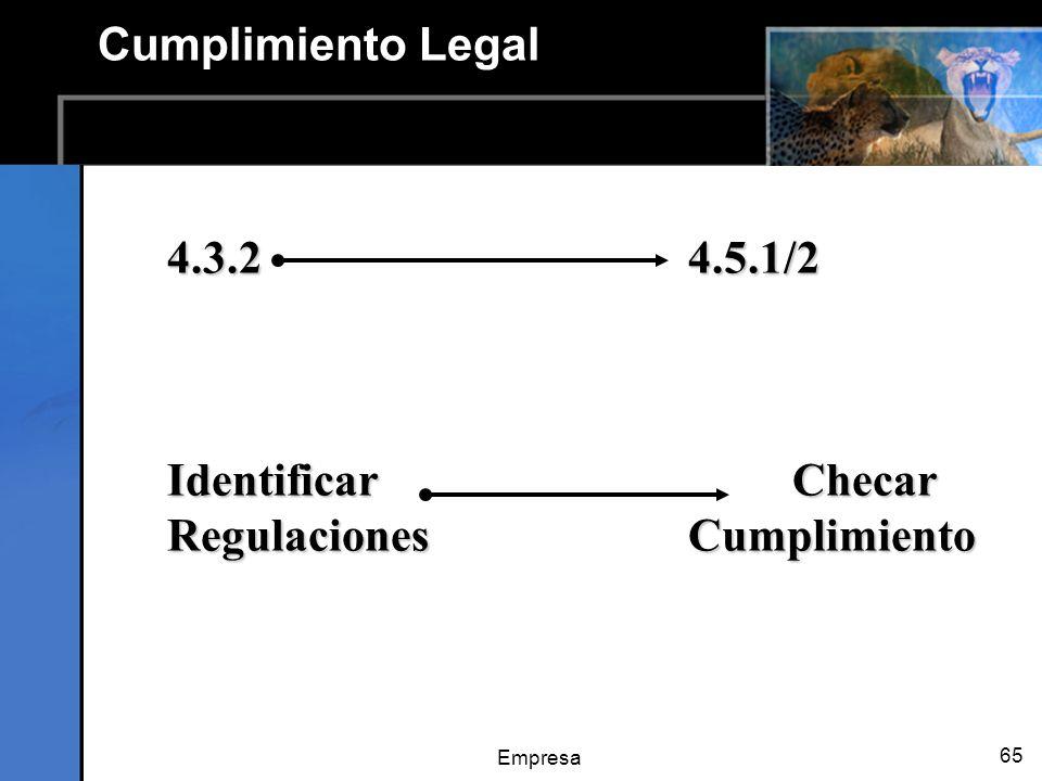 Empresa 65 Cumplimiento Legal 4.3.24.5.1/2 IdentificarChecar RegulacionesCumplimiento