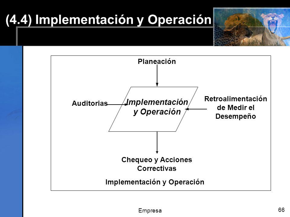 Empresa 66 (4.4) Implementación y Operación Chequeo y Acciones Correctivas Implementación y Operación Planeación Auditorias Implementación y Operación Retroalimentación de Medir el Desempeño