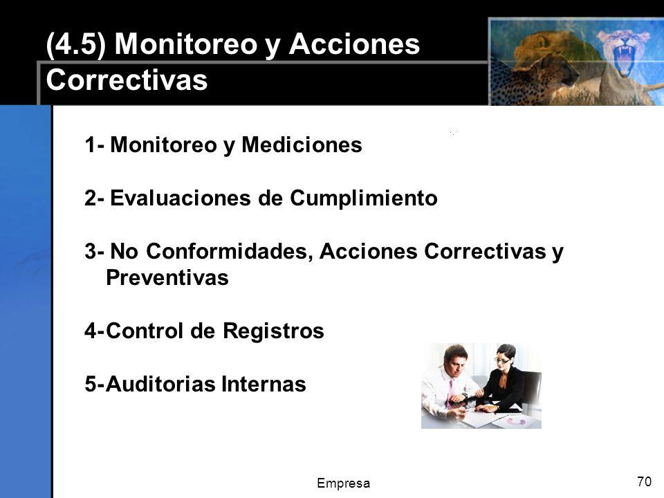 Empresa 70 (4.5) Monitoreo y Acciones Correctivas 1- Monitoreo y Mediciones 2- Evaluaciones de Cumplimiento 3- No Conformidades, Acciones Correctivas y Preventivas 4-Control de Registros 5-Auditorias Internas