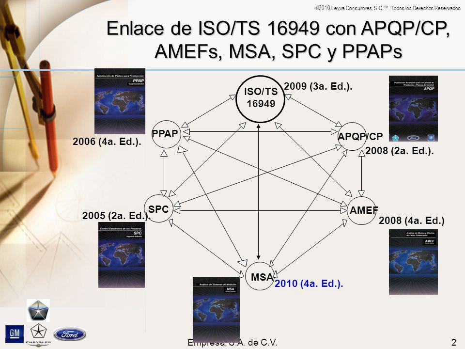 ©2010 Leyva Consultores, S.C.. Todos los Derechos Reservados Empresa, S.A. de C.V.2 Enlace de ISO/TS 16949 con APQP/CP, AMEFs, MSA, SPC y PPAPs SPC MS