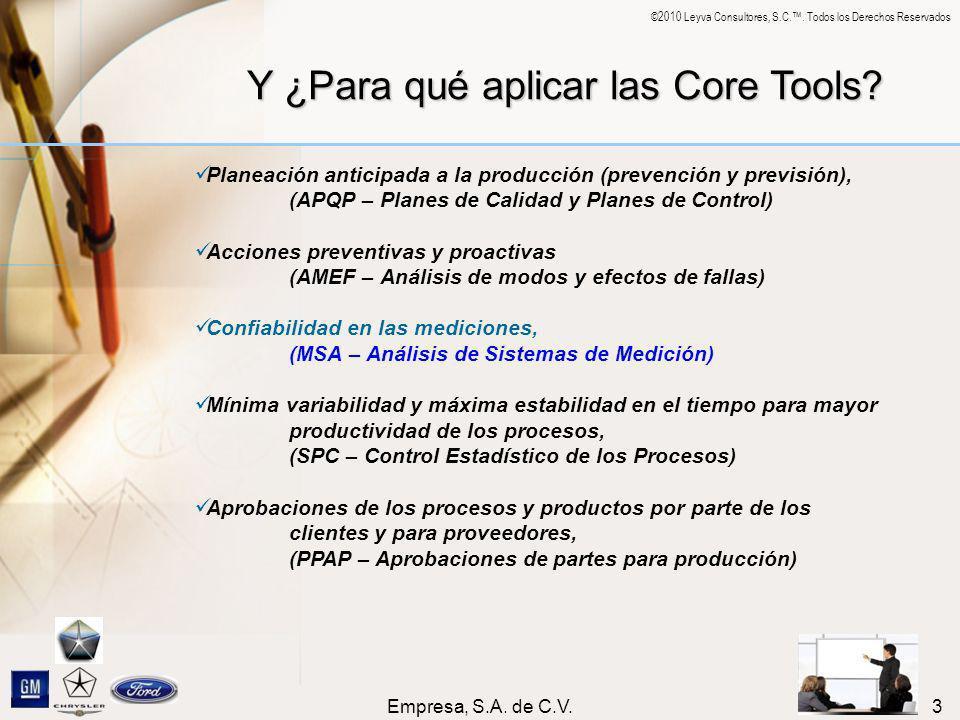 ©2010 Leyva Consultores, S.C.. Todos los Derechos Reservados Empresa, S.A. de C.V.3 Y ¿Para qué aplicar las Core Tools? Planeación anticipada a la pro