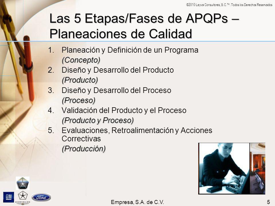 ©2010 Leyva Consultores, S.C.. Todos los Derechos Reservados Empresa, S.A. de C.V.5 Las 5 Etapas/Fases de APQPs – Planeaciones de Calidad 1.Planeación