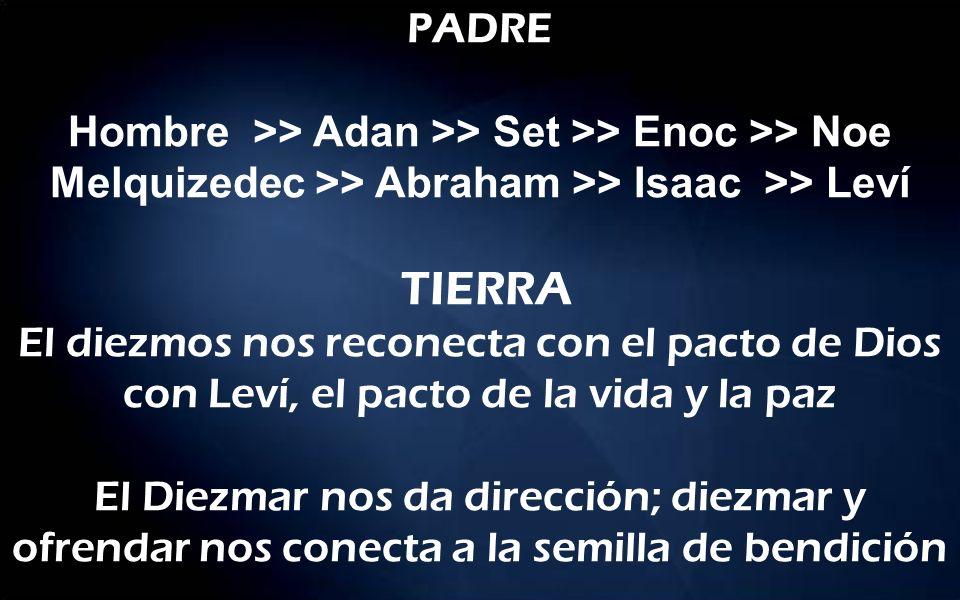 PADRE Hombre >> Adan >> Set >> Enoc >> Noe Melquizedec >> Abraham >> Isaac >> Leví TIERRA El diezmos nos reconecta con el pacto de Dios con Leví, el p