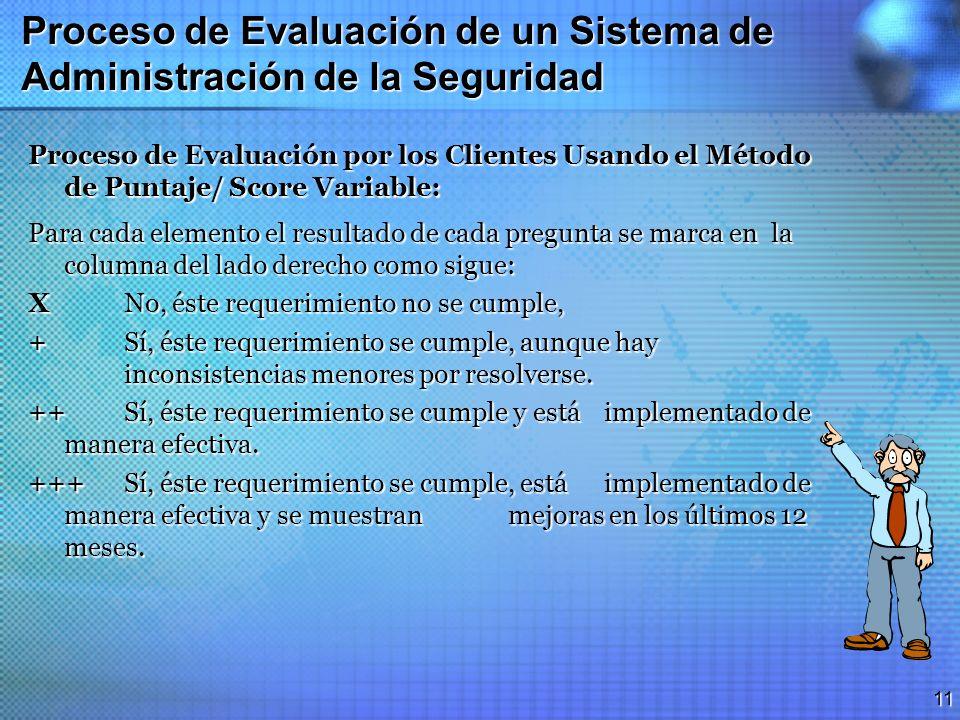 10 Proceso de Evaluación de un Sistema de Administración de la Seguridad Proceso de Evaluación por los Clientes Usando el Método Aceptado/Rechazado Se