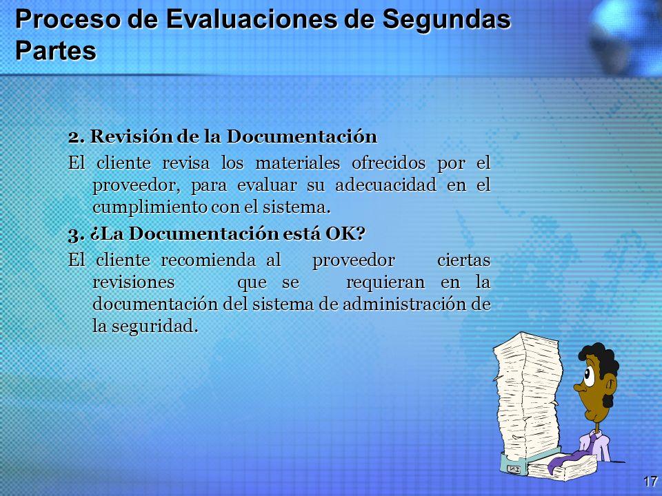 16 Proceso de Evaluaciones de Segundas Partes 1. El Proveedor ofrece al Cliente los Materiales Solicitados El manual debe estar organizado de forma ta