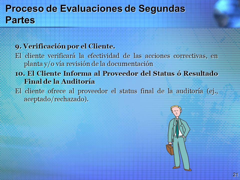 20 Proceso de Evaluaciones de Segundas Partes 7. El Cliente Identifica las No Conformidades. Todas las No Conformidades identificadas deben incluirse