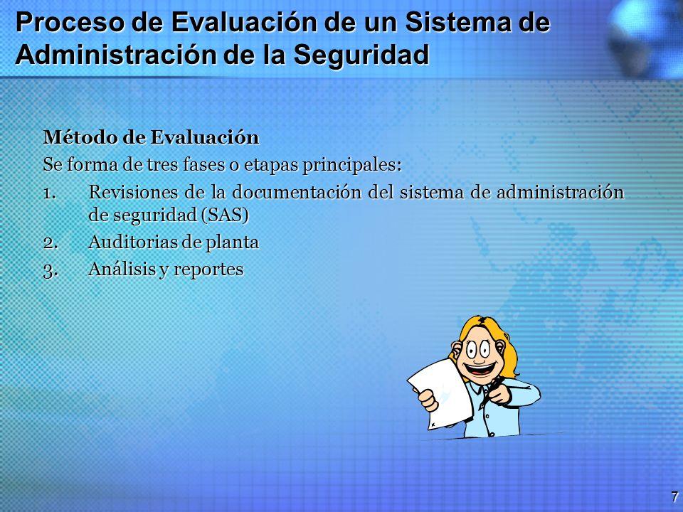 6 Proceso de Evaluación de un Sistema de Administración de la Seguridad Proceso de Decisión Por el Cliente El cliente puede solicitar al proveedor en