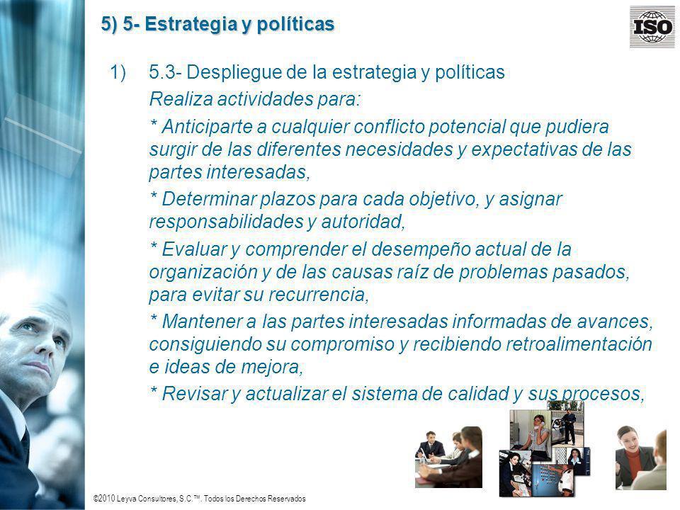 ©2010 Leyva Consultores, S.C.. Todos los Derechos Reservados 5) 5- Estrategia y políticas 1)5.3- Despliegue de la estrategia y políticas Realiza activ