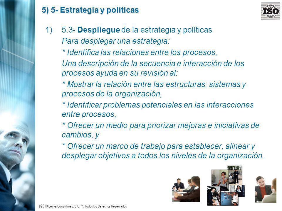 ©2010 Leyva Consultores, S.C.. Todos los Derechos Reservados 5) 5- Estrategia y políticas 1)5.3- Despliegue de la estrategia y políticas Para desplega