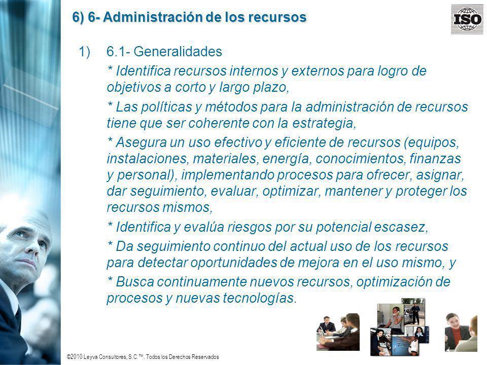 ©2010 Leyva Consultores, S.C.. Todos los Derechos Reservados 6) 6- Administración de los recursos 1)6.1- Generalidades * Identifica recursos internos