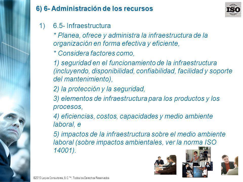 ©2010 Leyva Consultores, S.C.. Todos los Derechos Reservados 6) 6- Administración de los recursos 1)6.5- Infraestructura * Planea, ofrece y administra