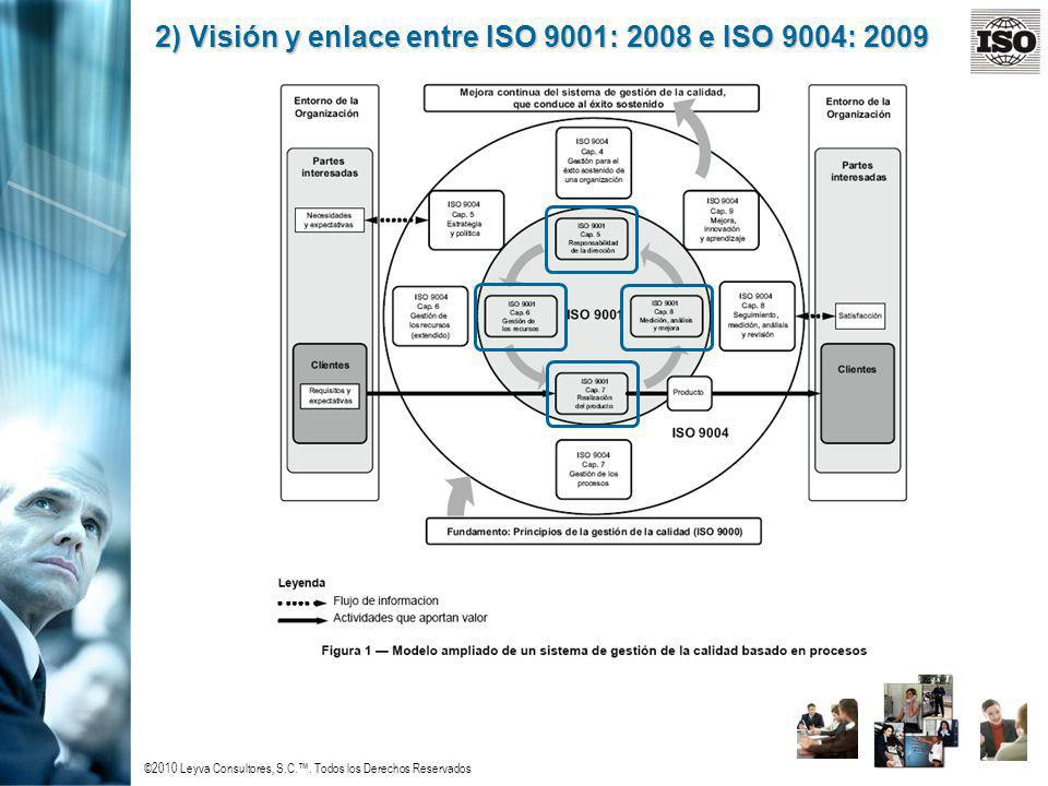 ©2010 Leyva Consultores, S.C.. Todos los Derechos Reservados 2) Visión y enlace entre ISO 9001: 2008 e ISO 9004: 2009.