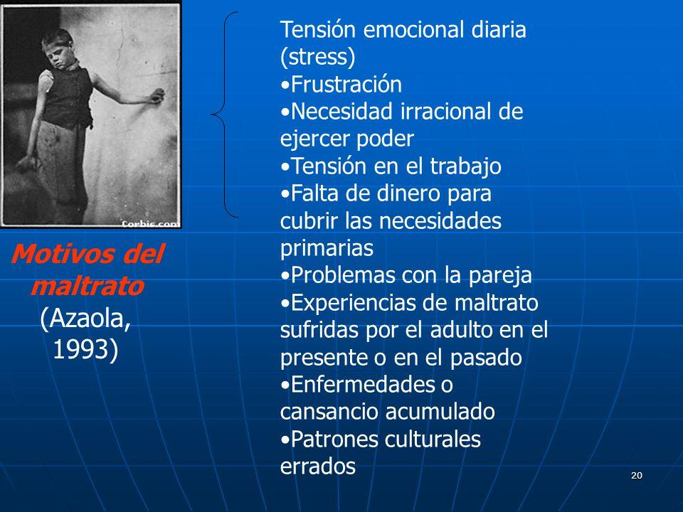 20 Motivos del maltrato (Azaola, 1993) Tensión emocional diaria (stress) Frustración Necesidad irracional de ejercer poder Tensión en el trabajo Falta