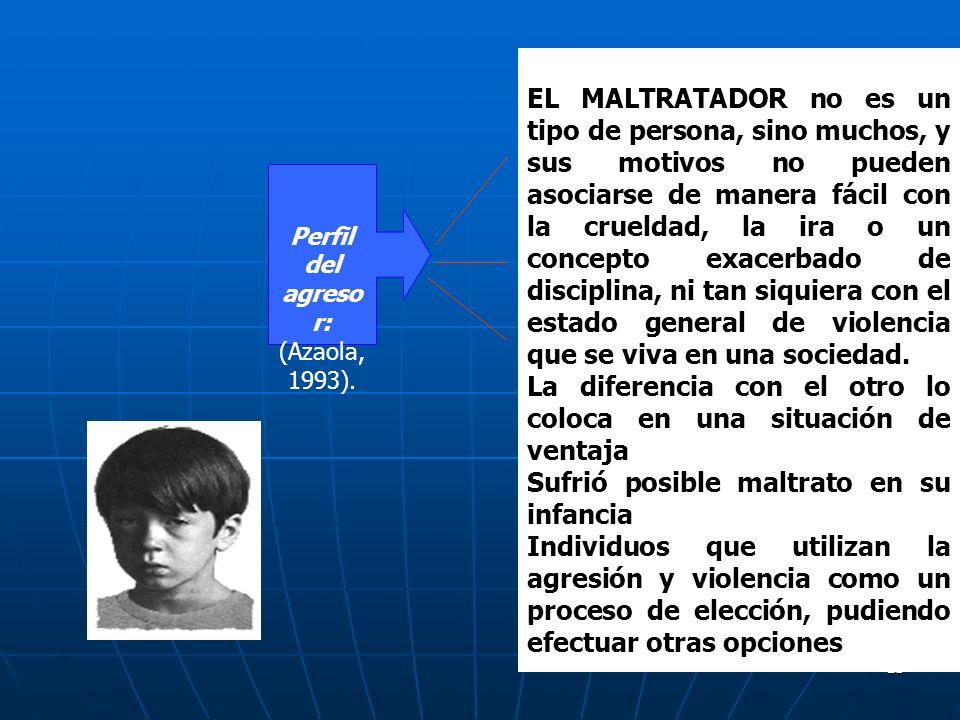 21 opciones EL MALTRATADOR no es un tipo de persona, sino muchos, y sus motivos no pueden asociarse de manera fácil con la crueldad, la ira o un conce