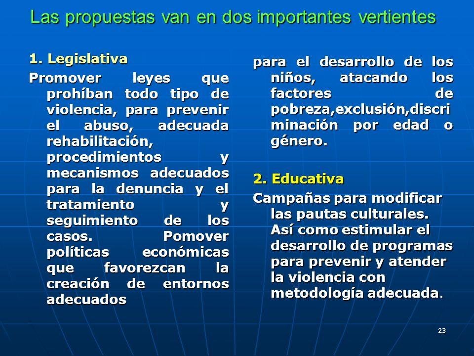 23 Las propuestas van en dos importantes vertientes 1. Legislativa Promover leyes que prohíban todo tipo de violencia, para prevenir el abuso, adecuad