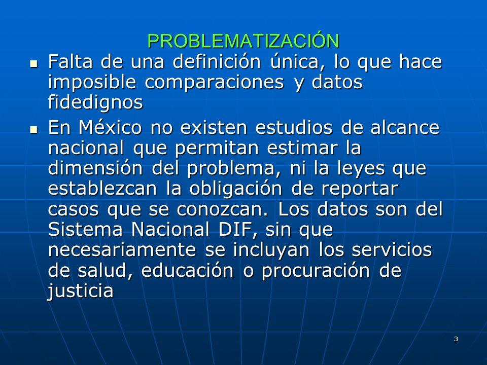 3 PROBLEMATIZACIÓN PROBLEMATIZACIÓN Falta de una definición única, lo que hace imposible comparaciones y datos fidedignos Falta de una definición únic
