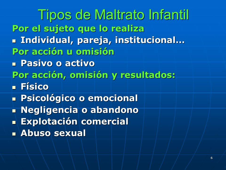 6 Tipos de Maltrato Infantil Por el sujeto que lo realiza Individual, pareja, institucional… Individual, pareja, institucional… Por acción u omisión P