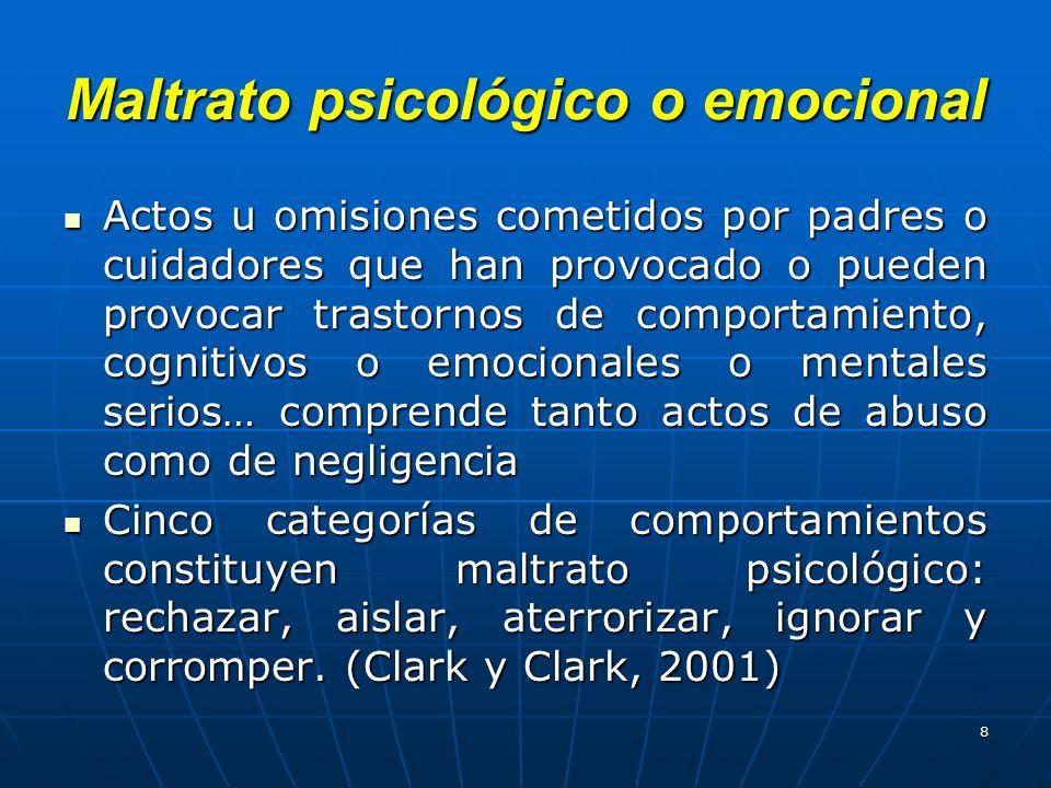 8 Maltrato psicológico o emocional Actos u omisiones cometidos por padres o cuidadores que han provocado o pueden provocar trastornos de comportamient