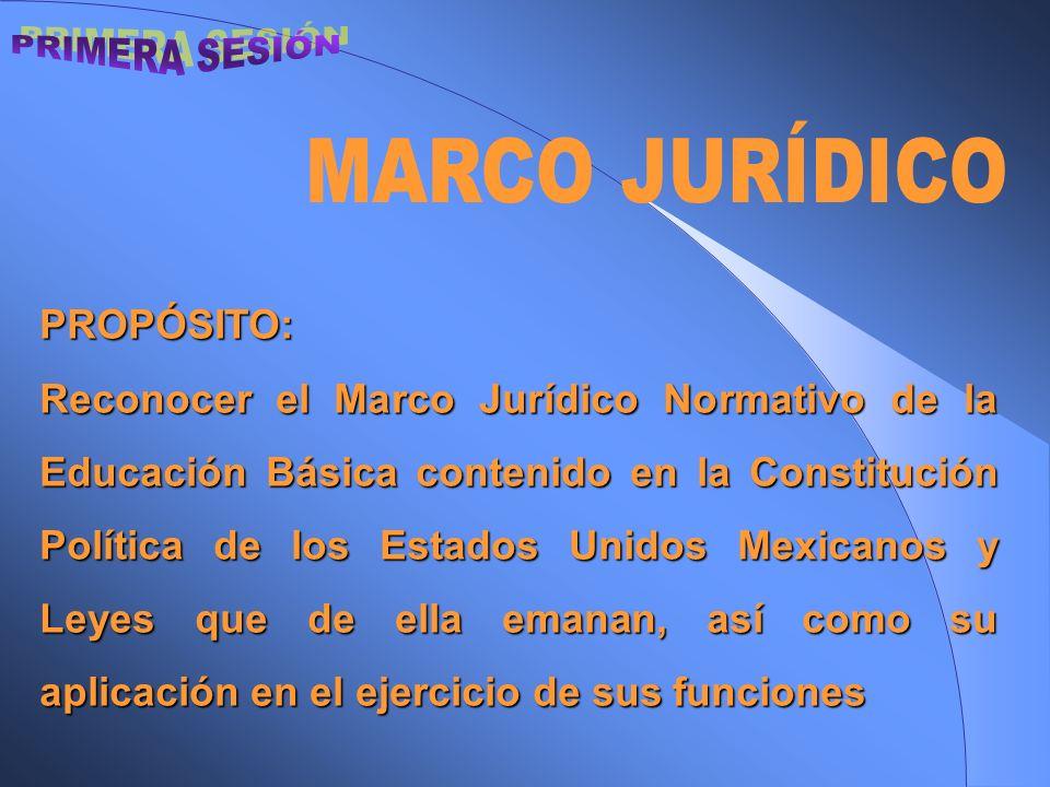 PROPÓSITO: Reconocer el Marco Jurídico Normativo de la Educación Básica contenido en la Constitución Política de los Estados Unidos Mexicanos y Leyes