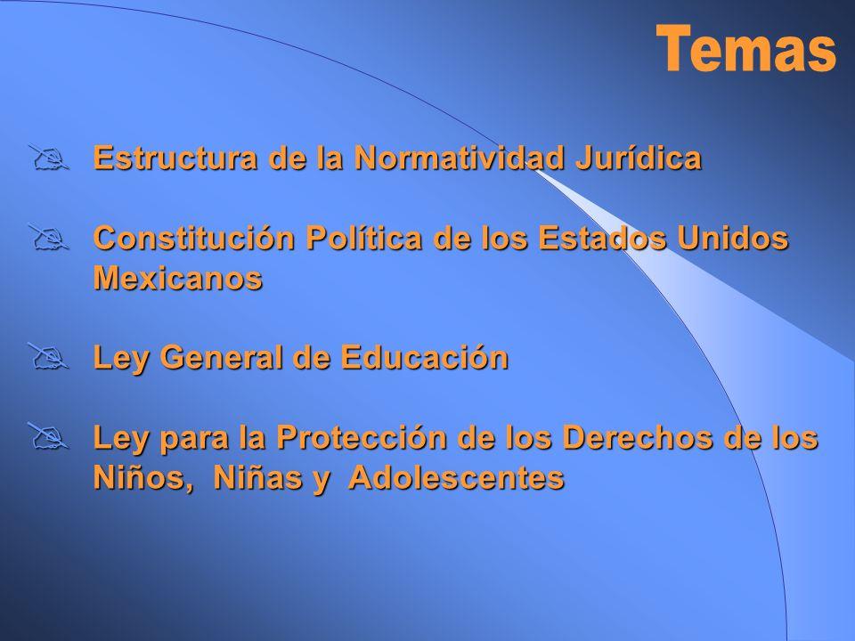 Estructura de la Normatividad Jurídica Estructura de la Normatividad Jurídica Constitución Política de los Estados Unidos Mexicanos Constitución Polít