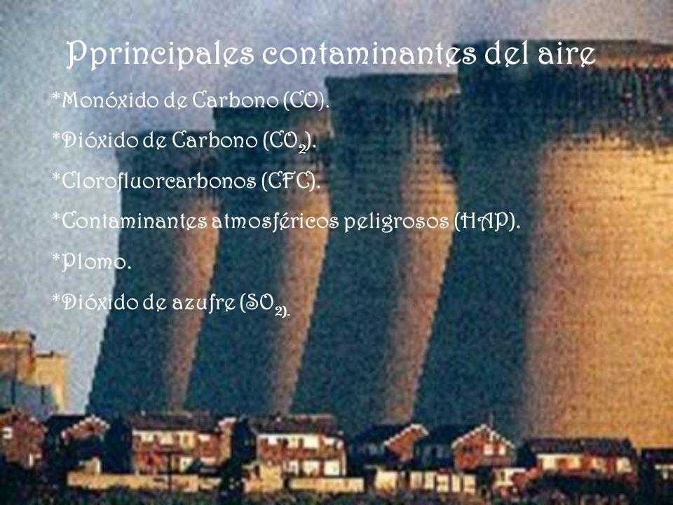Pprincipales contaminantes del aire *Monóxido de Carbono (CO). *Dióxido de Carbono (CO 2 ). *Clorofluorcarbonos (CFC). *Contaminantes atmosféricos pel