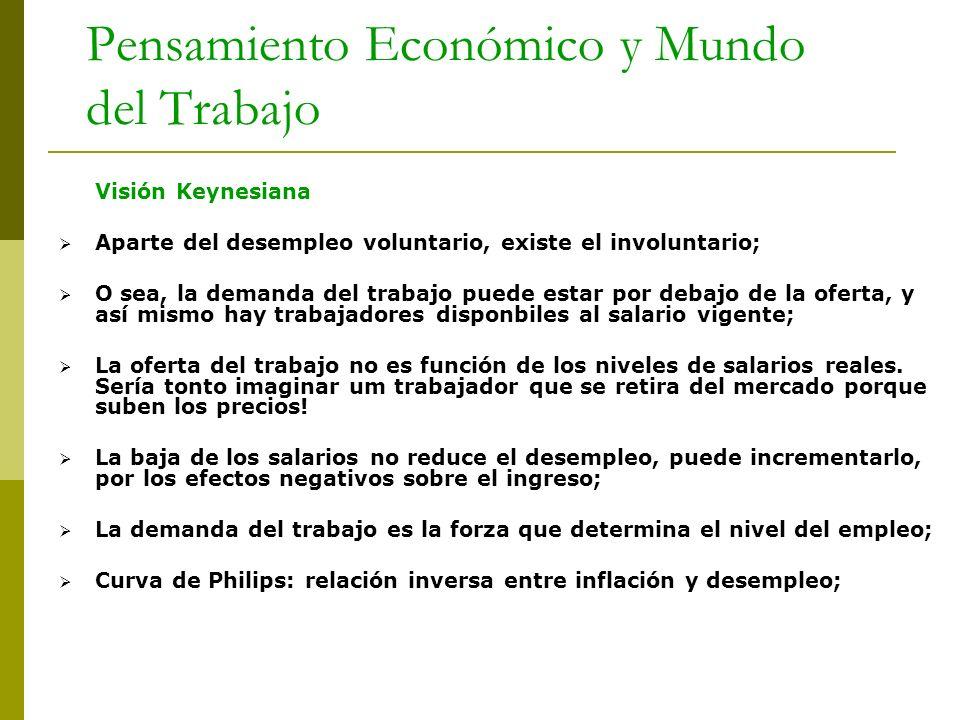 Pensamiento Económico y Mundo del Trabajo Visión Keynesiana Aparte del desempleo voluntario, existe el involuntario; O sea, la demanda del trabajo pue