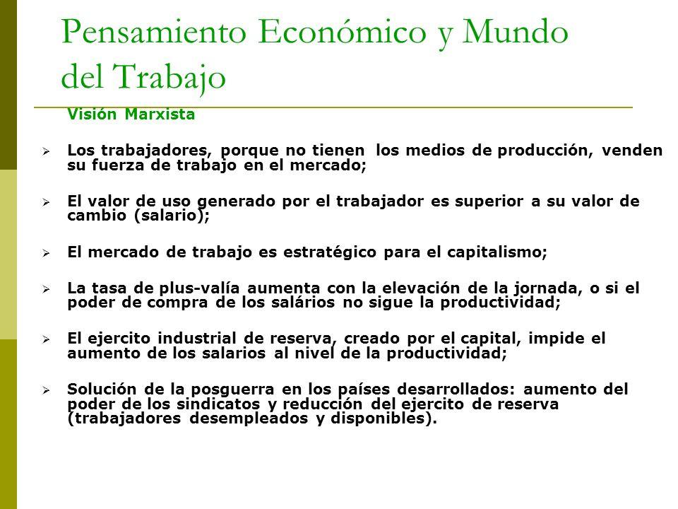 Pensamiento Económico y Mundo del Trabajo Visión Marxista Los trabajadores, porque no tienen los medios de producción, venden su fuerza de trabajo en