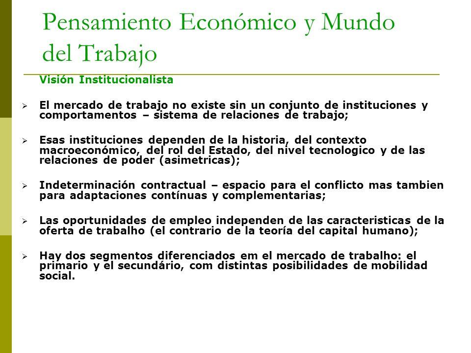 Pensamiento Económico y Mundo del Trabajo Visión Institucionalista El mercado de trabajo no existe sin un conjunto de instituciones y comportamentos –