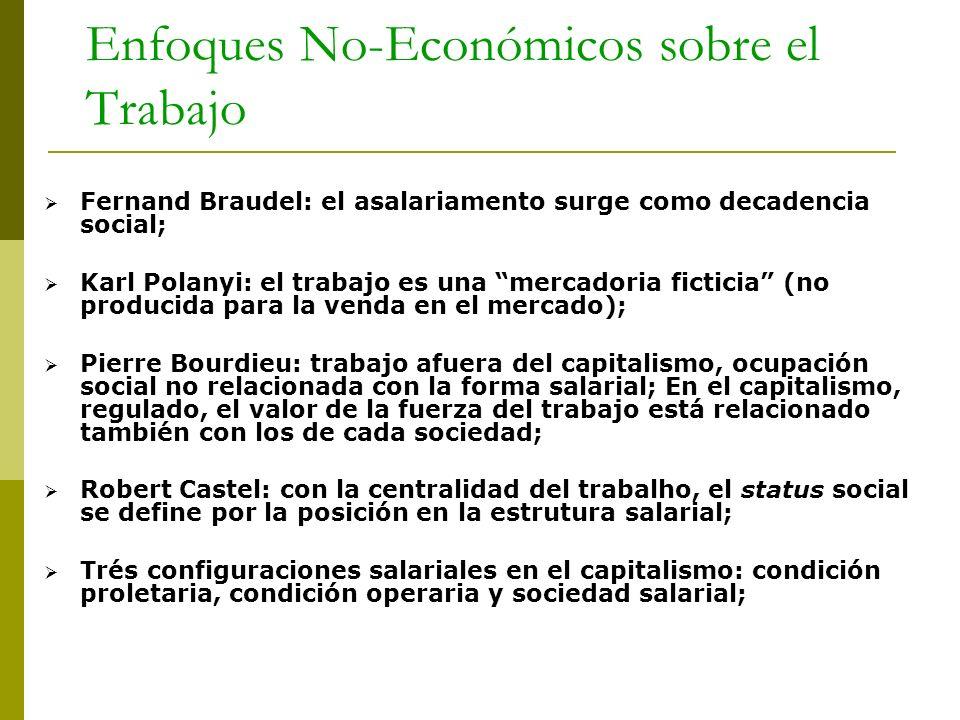 Enfoques No-Económicos sobre el Trabajo Fernand Braudel: el asalariamento surge como decadencia social; Karl Polanyi: el trabajo es una mercadoria fic