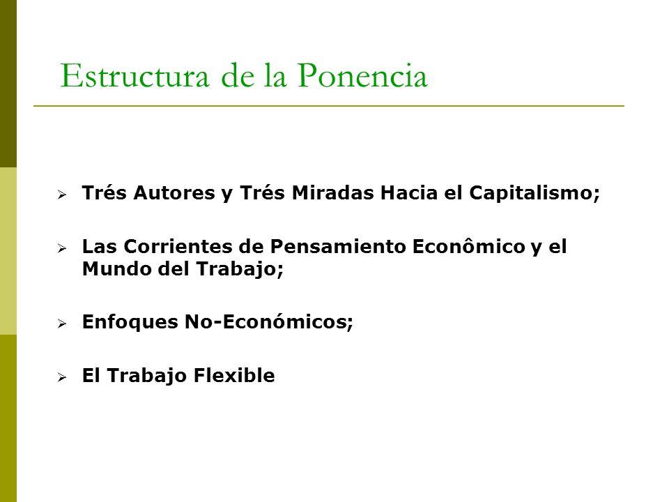 Estructura de la Ponencia Trés Autores y Trés Miradas Hacia el Capitalismo; Las Corrientes de Pensamiento Econômico y el Mundo del Trabajo; Enfoques N