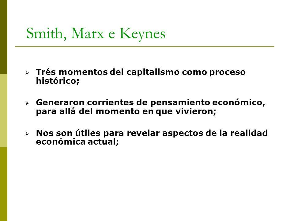 Smith, Marx e Keynes Trés momentos del capitalismo como proceso histórico; Generaron corrientes de pensamiento económico, para allá del momento en que