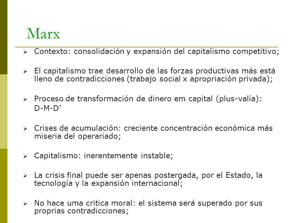 Marx Contexto: consolidación y expansión del capitalismo competitivo; El capitalismo trae desarrollo de las forzas productivas más está lleno de contr