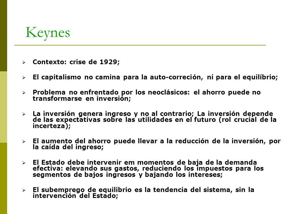 Keynes Contexto: crise de 1929; El capitalismo no camina para la auto-correción, ni para el equilíbrio; Problema no enfrentado por los neoclásicos: el