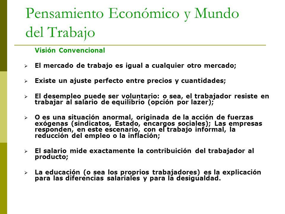 Pensamiento Económico y Mundo del Trabajo Visión Convencional El mercado de trabajo es igual a cualquier otro mercado; Existe un ajuste perfecto entre