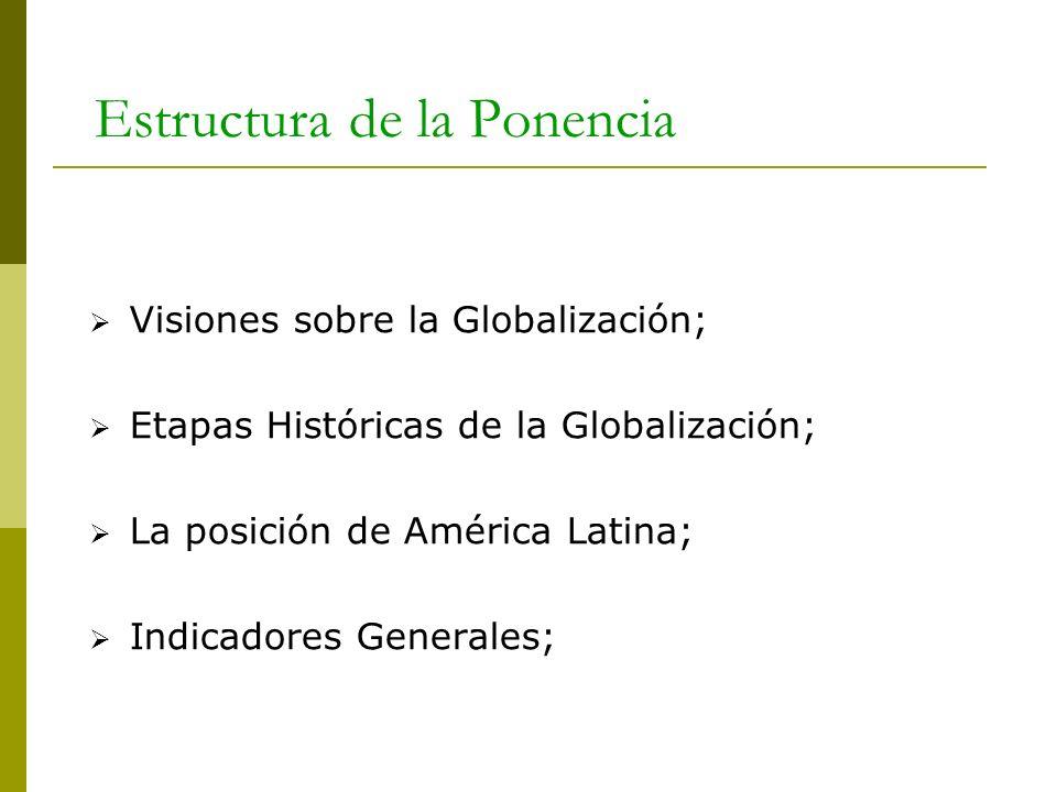 Estructura de la Ponencia Visiones sobre la Globalización; Etapas Históricas de la Globalización; La posición de América Latina; Indicadores Generales