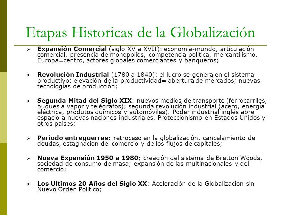 Etapas Historicas de la Globalización Expansión Comercial (siglo XV a XVII): economía-mundo, articulación comercial, presencia de monopolios, competen