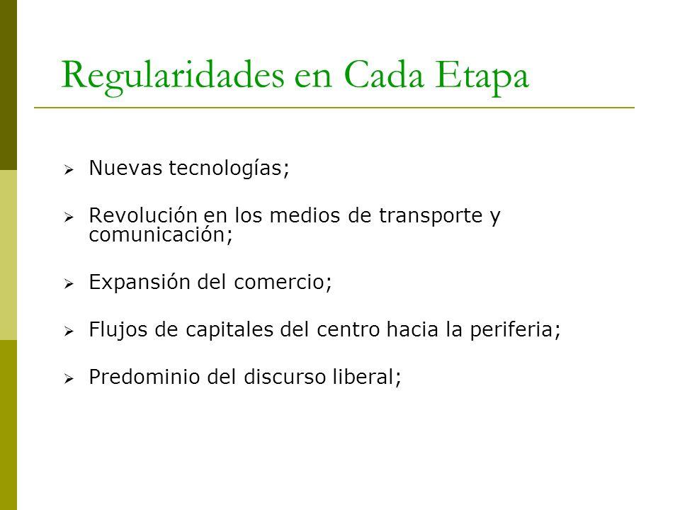 Regularidades en Cada Etapa Nuevas tecnologías; Revolución en los medios de transporte y comunicación; Expansión del comercio; Flujos de capitales del