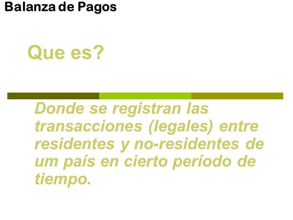 Balanza de Pagos Que es? Donde se registran las transacciones (legales) entre residentes y no-residentes de um país en cierto período de tiempo.