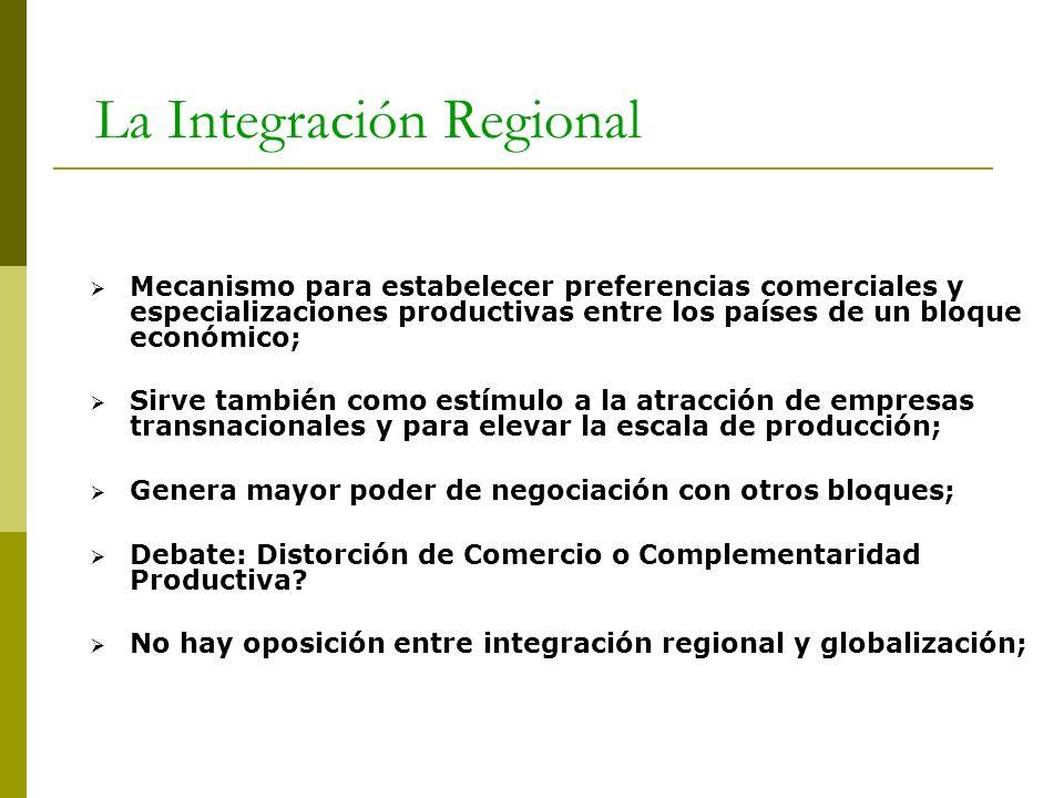 La Integración Regional Mecanismo para estabelecer preferencias comerciales y especializaciones productivas entre los países de un bloque económico; S