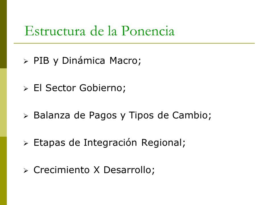 Estructura de la Ponencia PIB y Dinámica Macro; El Sector Gobierno; Balanza de Pagos y Tipos de Cambio; Etapas de Integración Regional; Crecimiento X