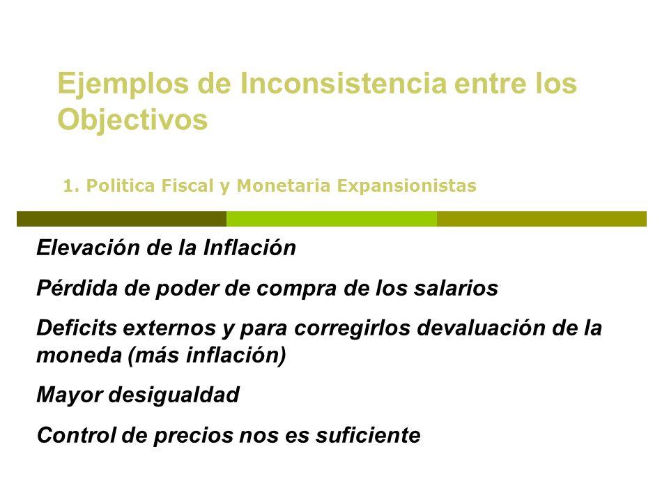 Ejemplos de Inconsistencia entre los Objectivos Baja de la Inflación Tasas de Interés elevadas para atracción de capitales Politica Monetaria Rigida lleva a Bajo Nivel de Gasto Publico Impacto Negativo sobre el PIB, el empleo y la desigualdad 2.