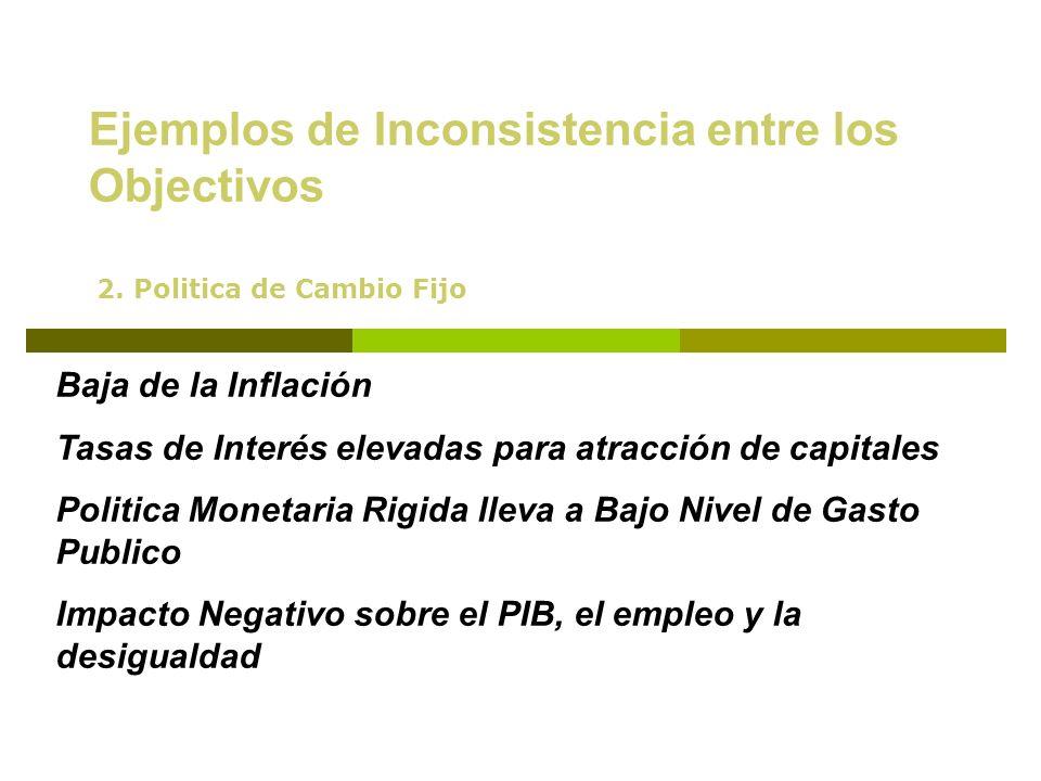 Ejemplos de Inconsistencia entre los Objectivos Baja de la Inflación Tasas de Interés elevadas para atracción de capitales Politica Monetaria Rigida l