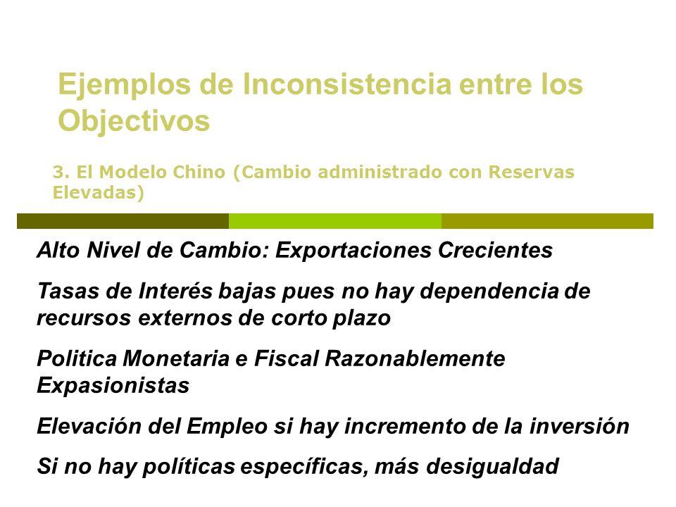 Ejemplos de Inconsistencia entre los Objectivos Alto Nivel de Cambio: Exportaciones Crecientes Tasas de Interés bajas pues no hay dependencia de recur