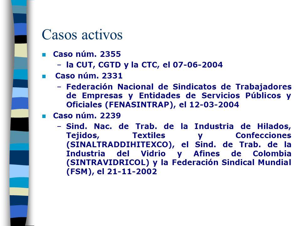 Casos activos Caso núm. 2355 –la CUT, CGTD y la CTC, el 07-06-2004 Caso núm.