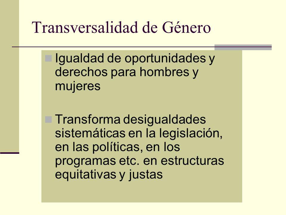 Transversalidad de Género Igualdad de oportunidades y derechos para hombres y mujeres Transforma desigualdades sistemáticas en la legislación, en las