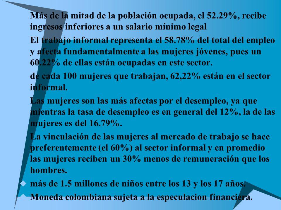 ECUADOR POBLACION 13 MILLONES DE HABITANTES PEA 60%, DEL CUAL EL 40% SON JOVENES.