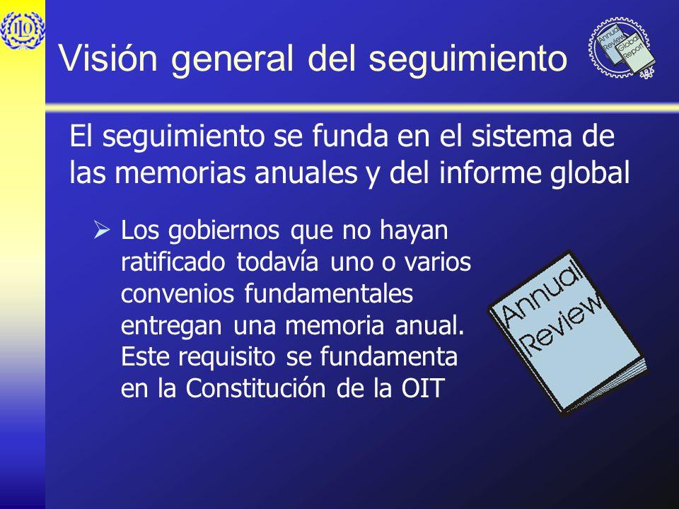 Visión general del seguimiento Los gobiernos que no hayan ratificado todavía uno o varios convenios fundamentales entregan una memoria anual. Este req