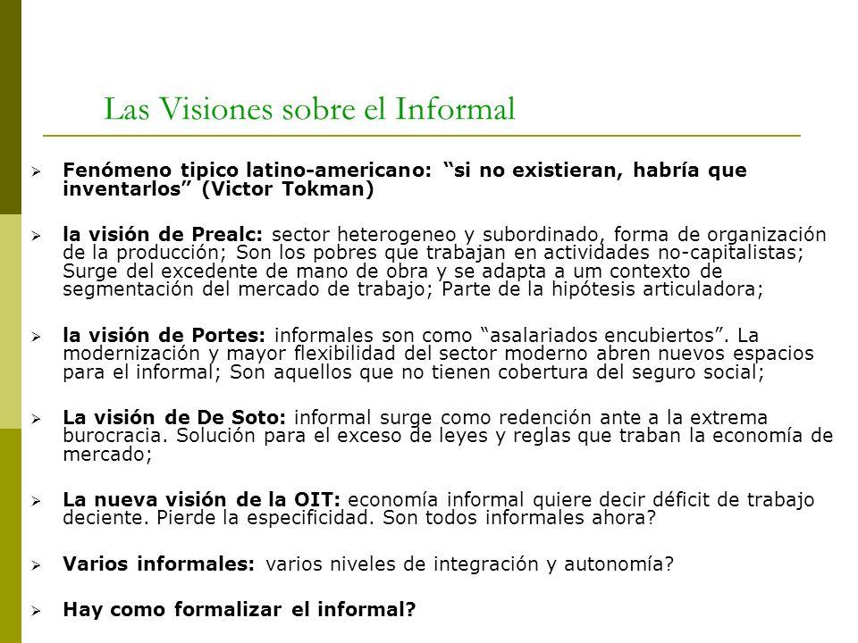 Las Visiones sobre el Informal Fenómeno tipico latino-americano: si no existieran, habría que inventarlos (Victor Tokman) la visión de Prealc: sector